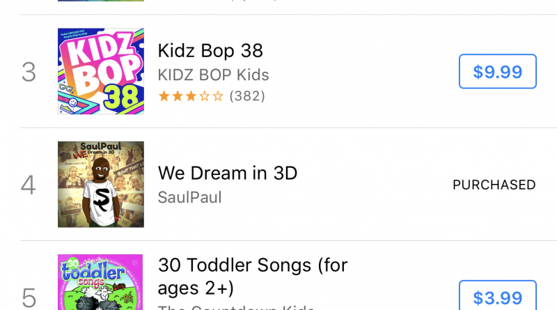 SaulPaul Charts on iTunes, Twice in one day!!!